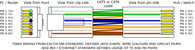 poe cat5 wiring diagram  | sniffer.lnx-bsp.net